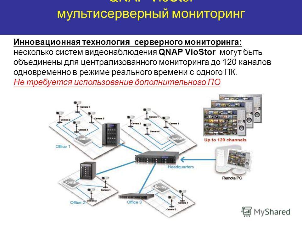 QNAP VioStor мультисерверный мониторинг Инновационная технология серверного мониторинга: несколько систем видеонаблюдения QNAP VioStor могут быть объединены для централизованного мониторинга до 120 каналов одновременно в режиме реального времени с од
