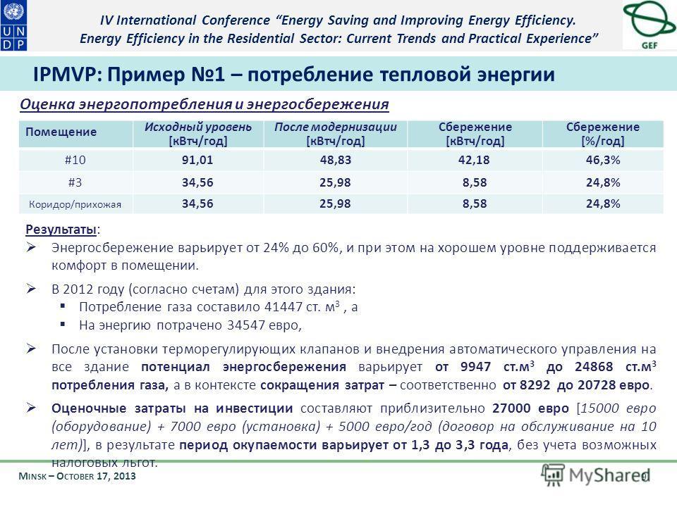 IV International Conference Energy Saving and Improving Energy Efficiency. Energy Efficiency in the Residential Sector: Current Trends and Practical Experience M INSK – O CTOBER 17, 2013 9 IPMVP: Пример 1 – потребление тепловой энергии Оценка энергоп