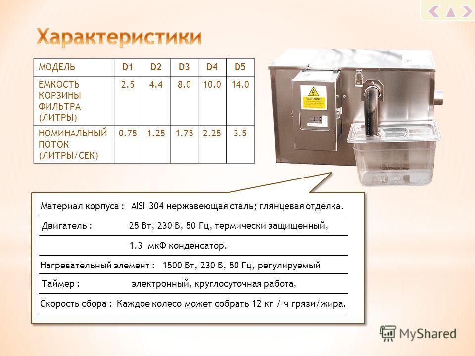 12 кг / ч грязи/жира. Скорость сбора : AISI 304 нержавеющая сталь; глянцевая отделка.Материал корпуса : Каждое колесо может собрать 1.3 мкФ конденсатор. Двигатель :25 Вт, 230 В, 50 Гц, термически защищенный, Нагревательный элемент :1500 Вт, 230 В, 50