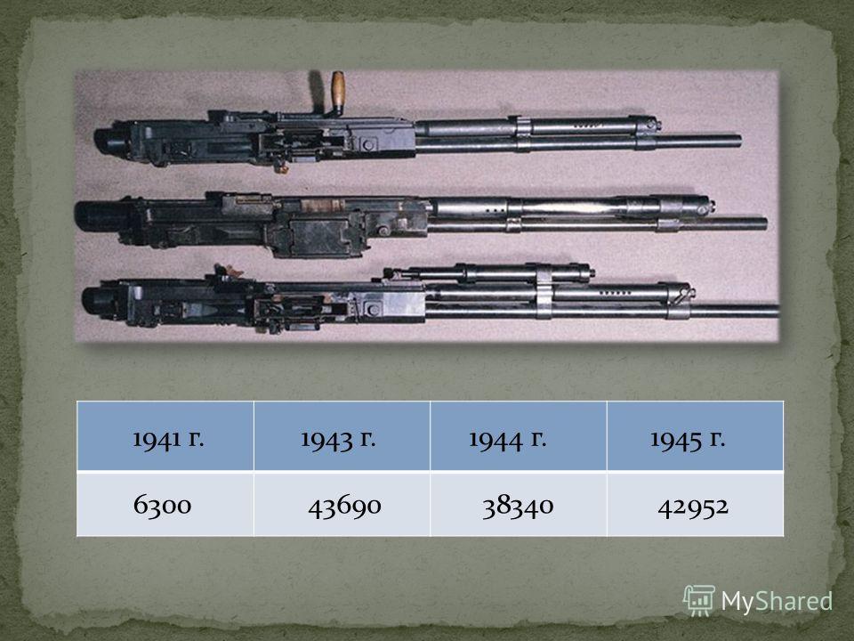 1941 г.1943 г.1944 г.1945 г. 6300436903834042952