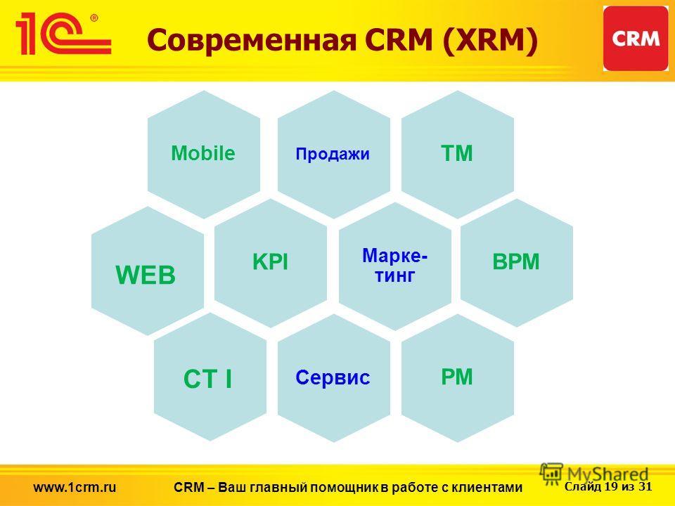 Слайд 19 из 31 Современная CRM (XRM) TM Продажи Марке- тинг BPMPM Сервис KPI Mobile CT I WEB CRM – Ваш главный помощник в работе с клиентами www.1crm.ru