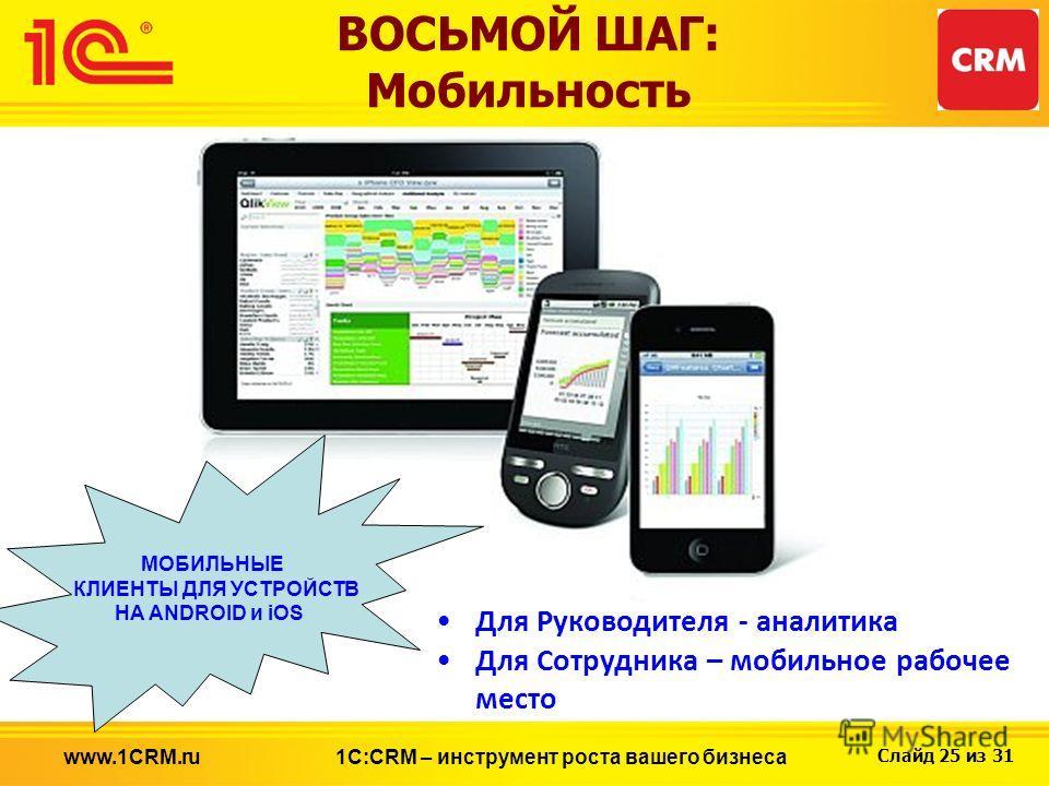 Слайд 25 из 31 ВОСЬМОЙ ШАГ: Мобильность 1С:CRM – инструмент роста вашего бизнесаwww.1CRM.ru МОБИЛЬНЫЕ КЛИЕНТЫ ДЛЯ УСТРОЙСТВ НА ANDROID и iOS Для Руководителя - аналитика Для Сотрудника – мобильное рабочее место