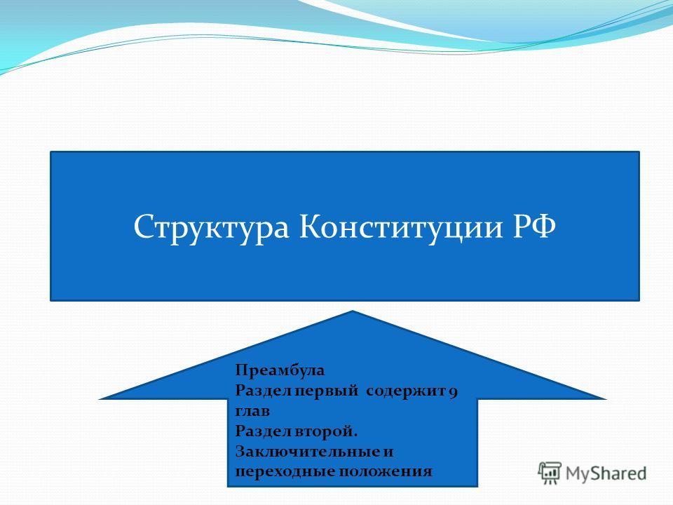 Структура Конституции РФ Преамбула Раздел первый содержит 9 глав Раздел второй. Заключительные и переходные положения