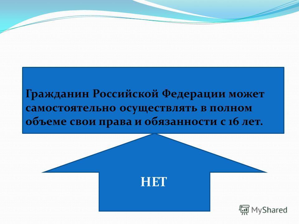 Гражданин Российской Федерации может самостоятельно осуществлять в полном объеме свои права и обязанности с 16 лет. НЕТ