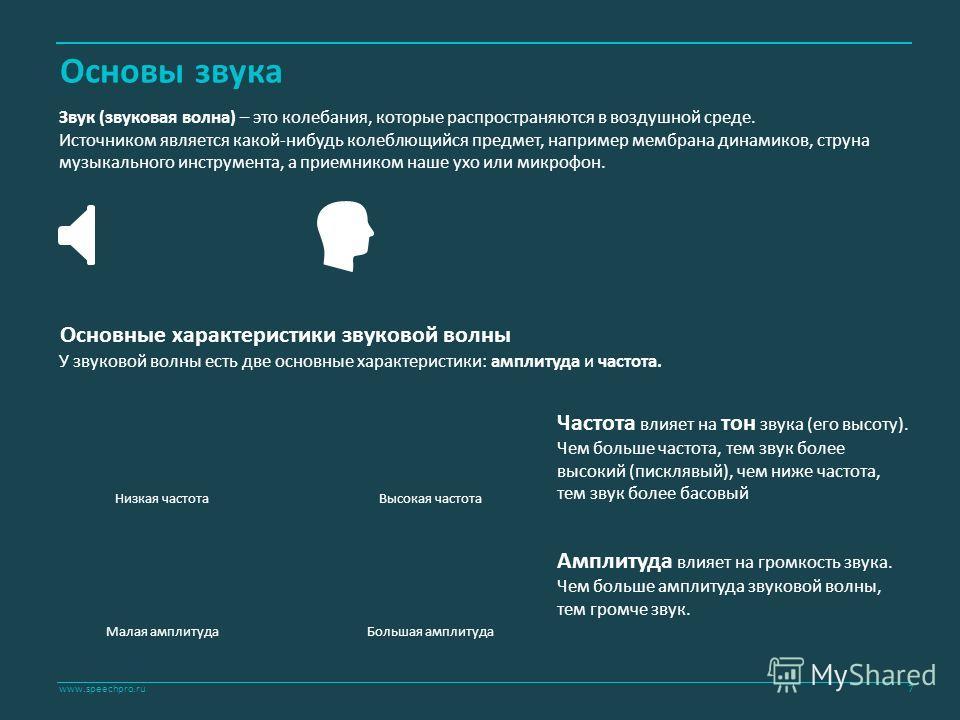 www.speechpro.ru Основы звука Звук (звуковая волна) – это колебания, которые распространяются в воздушной среде. Источником является какой-нибудь колеблющийся предмет, например мембрана динамиков, струна музыкального инструмента, а приемником наше ух