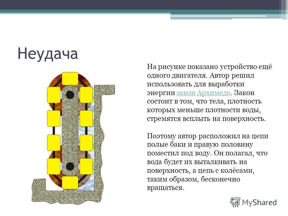 Неудача На рисунке показано устройство ещё одного двигателя. Автор решил использовать для выработки энергии закон Архимеда. Закон состоит в том, что тела, плотность которых меньше плотности воды, стремятся всплыть на поверхность.закон Архимеда Поэтом
