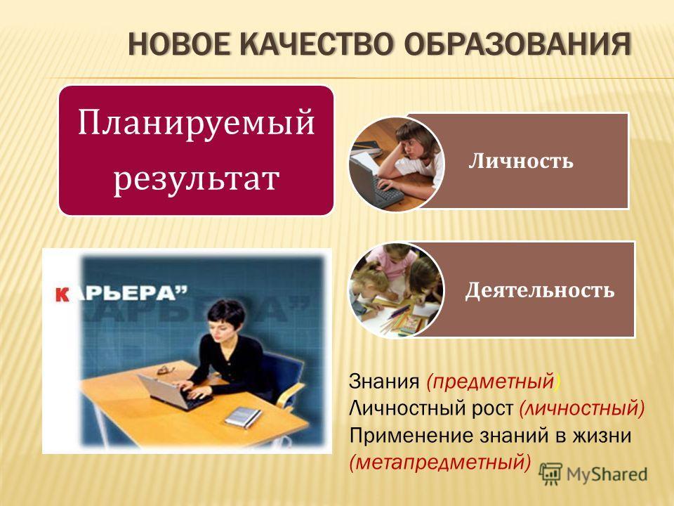 НОВОЕ КАЧЕСТВО ОБРАЗОВАНИЯНОВОЕ КАЧЕСТВО ОБРАЗОВАНИЯ Планируемый результат Личность Деятельность Знания (предметный) Личностный рост (личностный) Применение знаний в жизни (метапредметный)