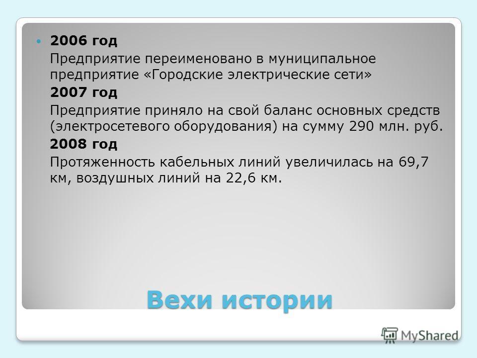 Вехи истории 2006 год Предприятие переименовано в муниципальное предприятие «Городские электрические сети» 2007 год Предприятие приняло на свой баланс основных средств (электросетевого оборудования) на сумму 290 млн. руб. 2008 год Протяженность кабел