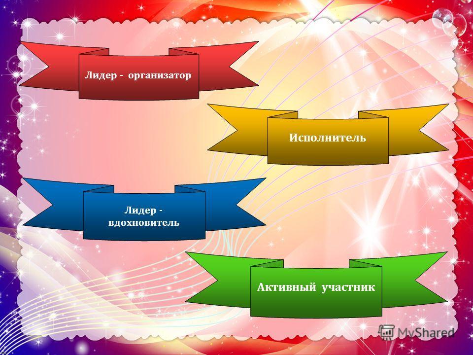 Лидер - организатор Исполнитель Лидер - вдохновитель Активный участник