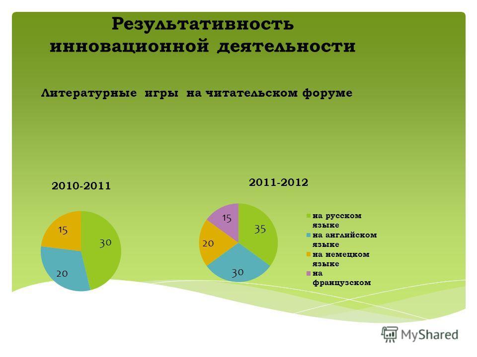 Результативность инновационной деятельности Литературные игры на читательском форуме