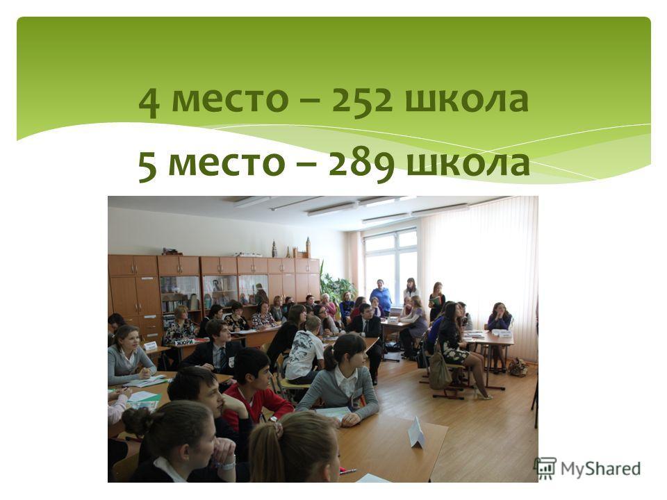 4 место – 252 школа 5 место – 289 школа