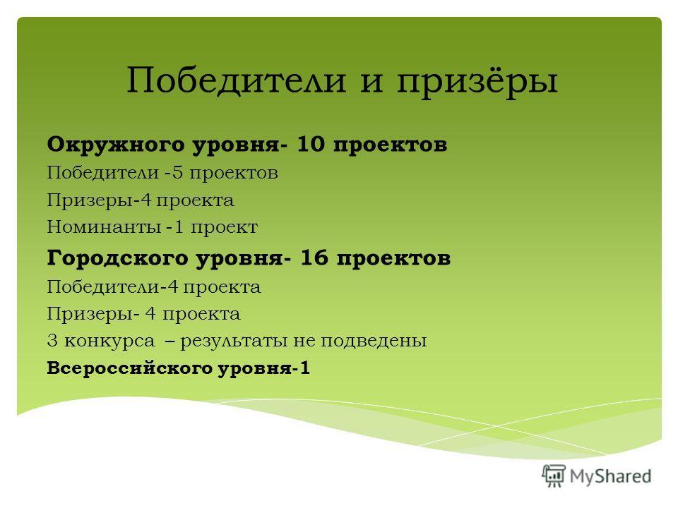 Победители и призёры Окружного уровня- 10 проектов Победители -5 проектов Призеры-4 проекта Номинанты -1 проект Городского уровня- 16 проектов Победители-4 проекта Призеры- 4 проекта 3 конкурса – результаты не подведены Всероссийского уровня-1