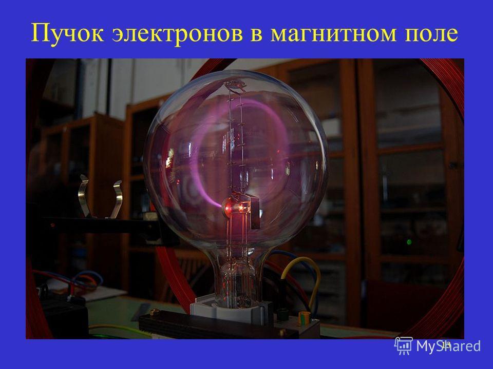 13 Пучок электронов в магнитном поле