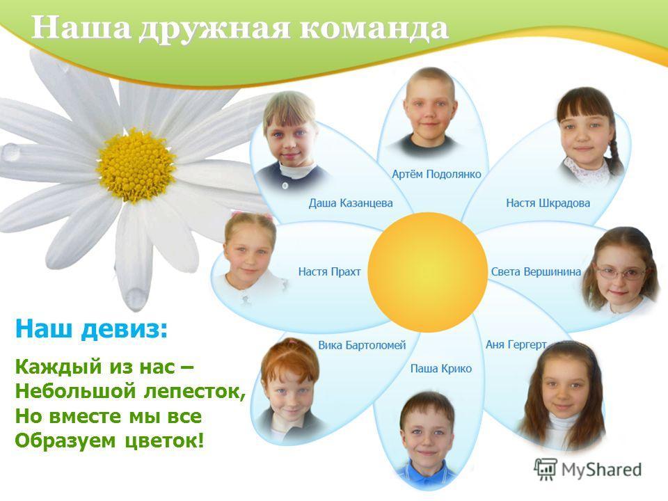 Наша дружная команда Каждый из нас – Небольшой лепесток, Но вместе мы все Образуем цветок! Наш девиз: