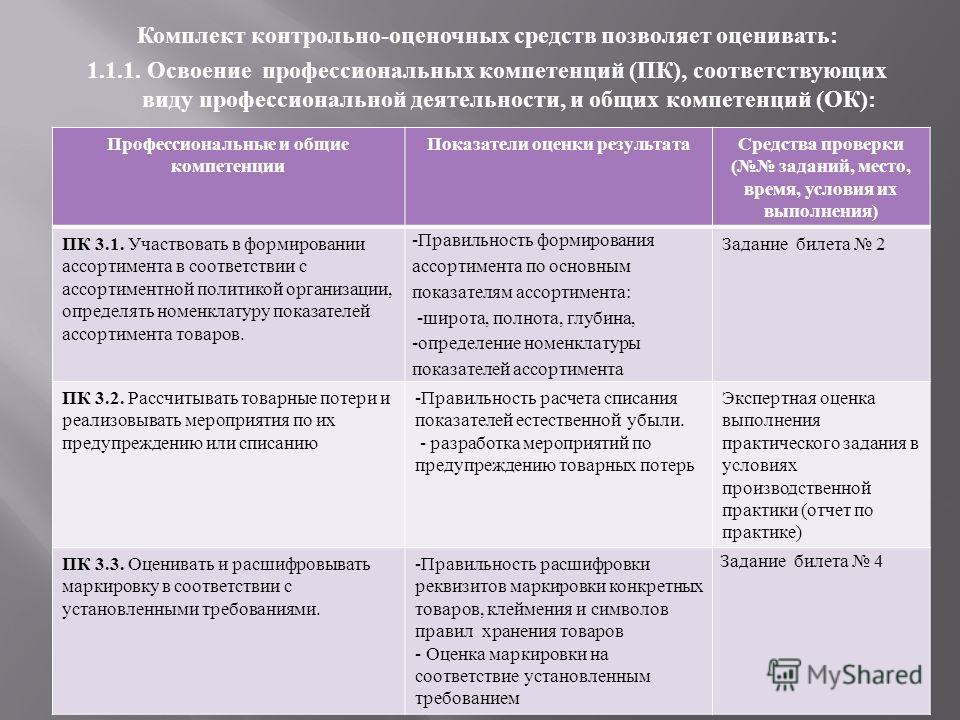 Презентация на тему Комплект контрольно оценочных средств по  4 Комплект контрольно