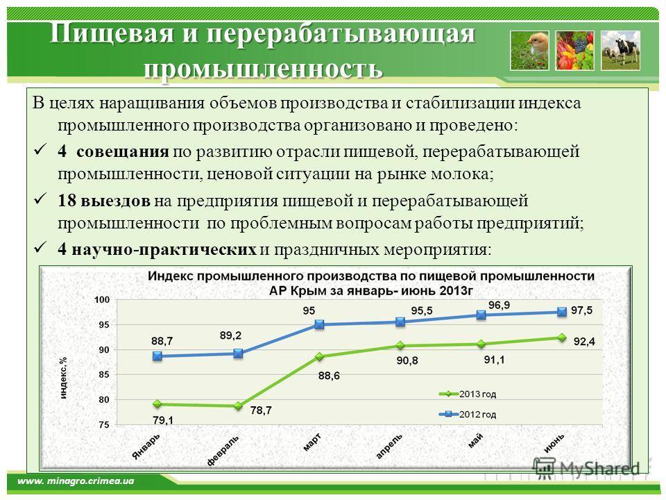 www.themegallery.com www. minagro.crimea.ua Пищевая и перерабатывающая промышленность В целях наращивания объемов производства и стабилизации индекса промышленного производства организовано и проведено: 4 совещания по развитию отрасли пищевой, перера