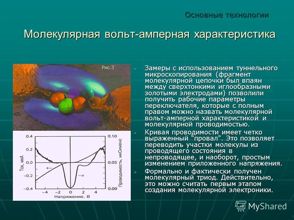 Молекулярная вольт-амперная характеристика Замеры с использованием туннельного микроскопирования (фрагмент молекулярной цепочки был впаян между сверхтонкими иглообразными золотыми электродами) позволили получить рабочие параметры переключателя, котор