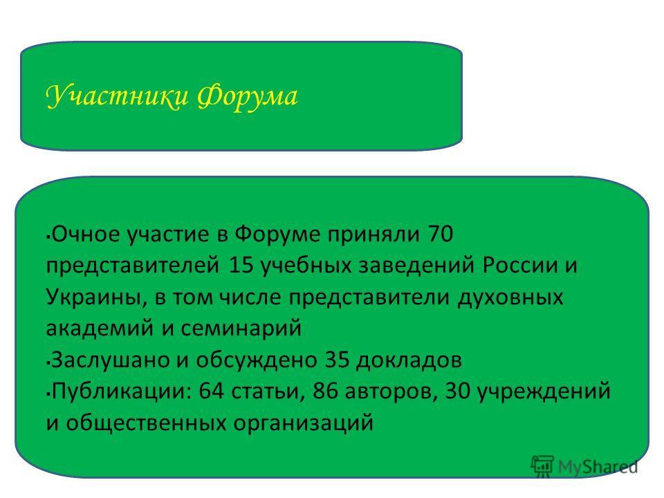 Участники Форума Очное участие в Форуме приняли 70 представителей 15 учебных заведений России и Украины, в том числе представители духовных академий и семинарий Заслушано и обсуждено 35 докладов Публикации: 64 статьи, 86 авторов, 30 учреждений и обще