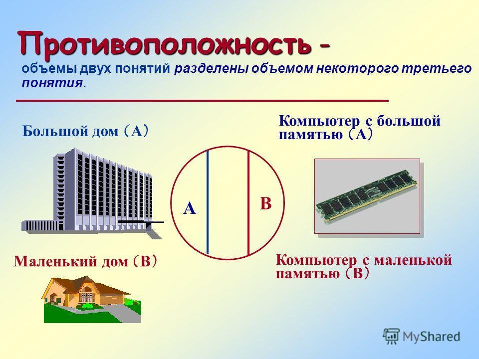 Противоположность- Противоположность - объемы двух понятий разделены объемом некоторого третьего понятия. Большой дом (А) Маленький дом (В) А В Компьютер с большой памятью (А) Компьютер с маленькой памятью (В)