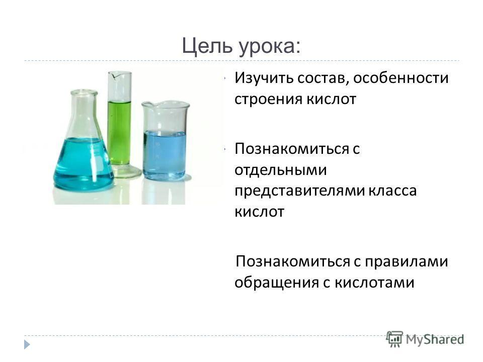 Цель урока: Изучить состав, особенности строения кислот Познакомиться с отдельными представителями класса кислот Познакомиться с правилами обращения с кислотами