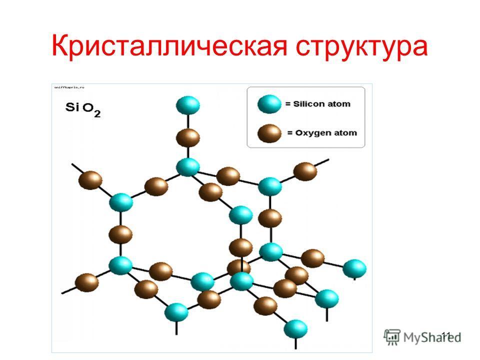 11 Кристаллическая структура