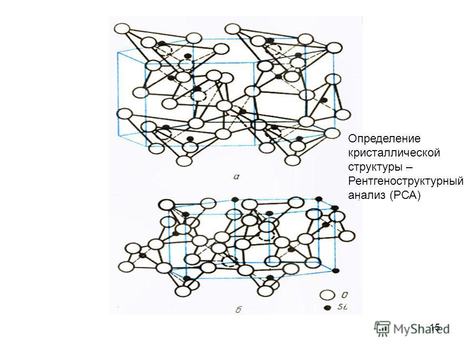 15 Определение кристаллической структуры – Рентгеноструктурный анализ (РСА)