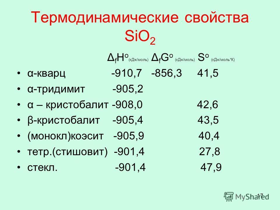 17 Термодинамические свойства SiO 2 Δ f H o (кДж/моль) Δ f G o (кДж/моль) S o (кДж/моль*К) α-кварц -910,7 -856,3 41,5 α-тридимит -905,2 α – кристобалит -908,0 42,6 β-кристобалит -905,4 43,5 (монокл)коэсит -905,9 40,4 тетр.(стишовит) -901,4 27,8 стекл