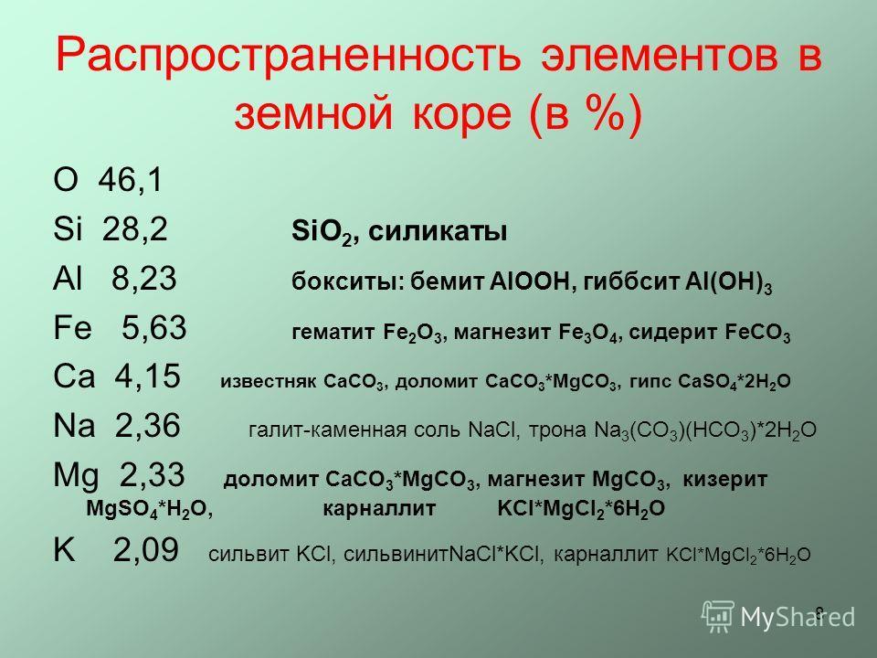 8 Распространенность элементов в земной коре (в %) O 46,1 Si 28,2 SiO 2, силикаты Al 8,23 бокситы: бемит AlOOH, гиббсит Al(OH) 3 Fe 5,63 гематит Fe 2 O 3, магнезит Fe 3 O 4, сидерит FeCO 3 Ca 4,15 известняк CaCO 3, доломит CaCO 3 *MgCO 3, гипс CaSO 4
