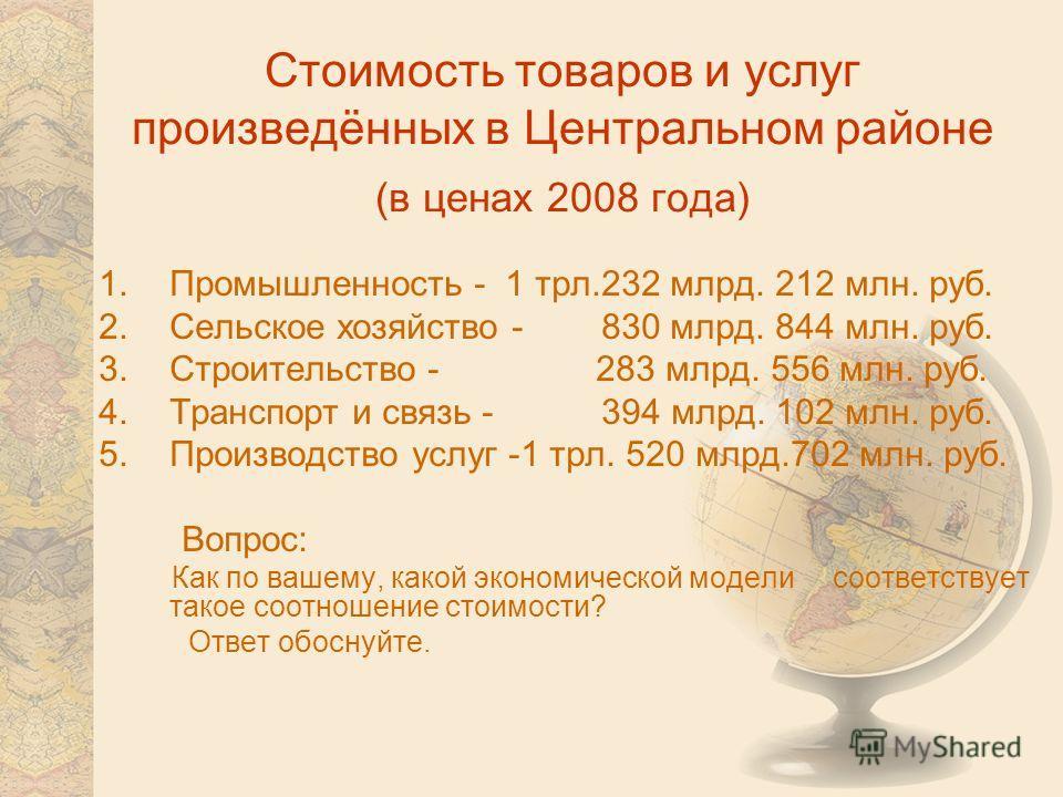 Стоимость товаров и услуг произведённых в Центральном районе (в ценах 2008 года) 1.Промышленность - 1 трл.232 млрд. 212 млн. руб. 2.Сельское хозяйство - 830 млрд. 844 млн. руб. 3.Строительство - 283 млрд. 556 млн. руб. 4.Транспорт и связь - 394 млрд.