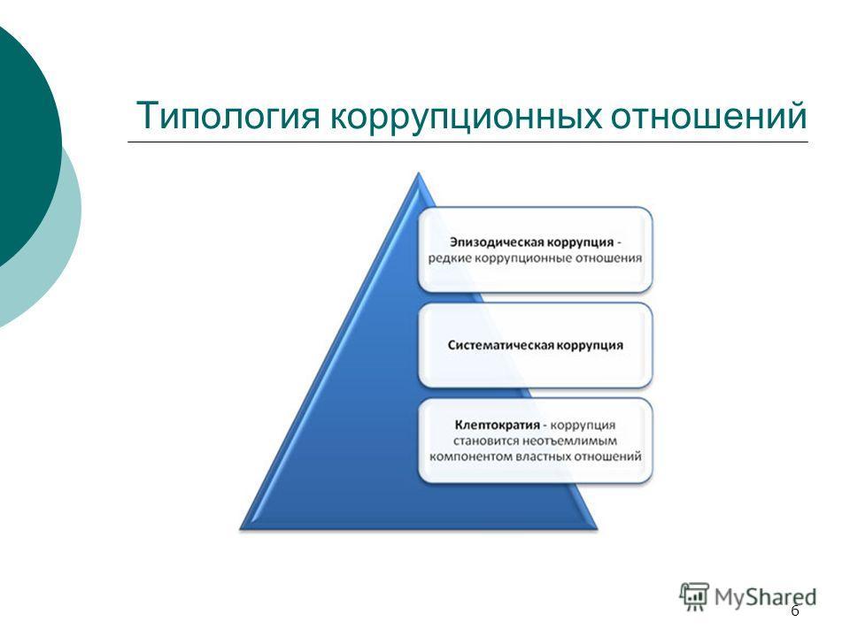 6 Типология коррупционных отношений