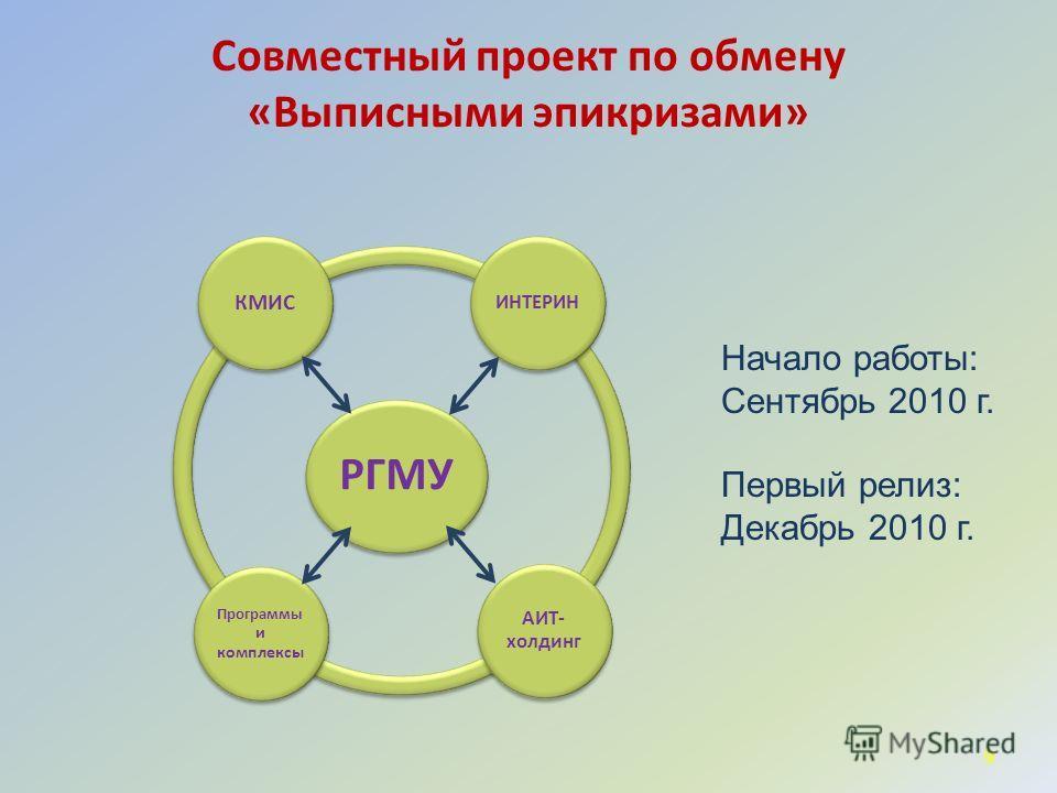 Совместный проект по обмену «Выписными эпикризами» 9 Начало работы: Сентябрь 2010 г. Первый релиз: Декабрь 2010 г.
