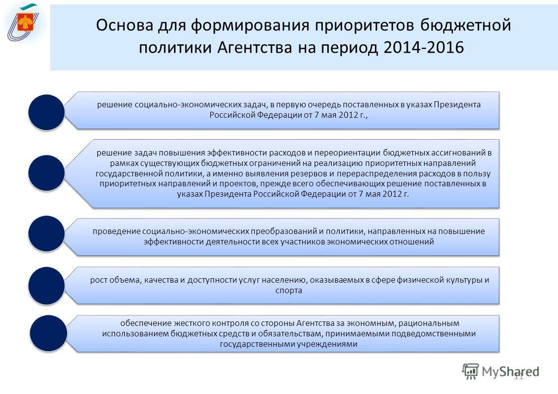 Основа для формирования приоритетов бюджетной политики Агентства на период 2014-2016 решение социально-экономических задач, в первую очередь поставленных в указах Президента Российской Федерации от 7 мая 2012 г., решение задач повышения эффективности