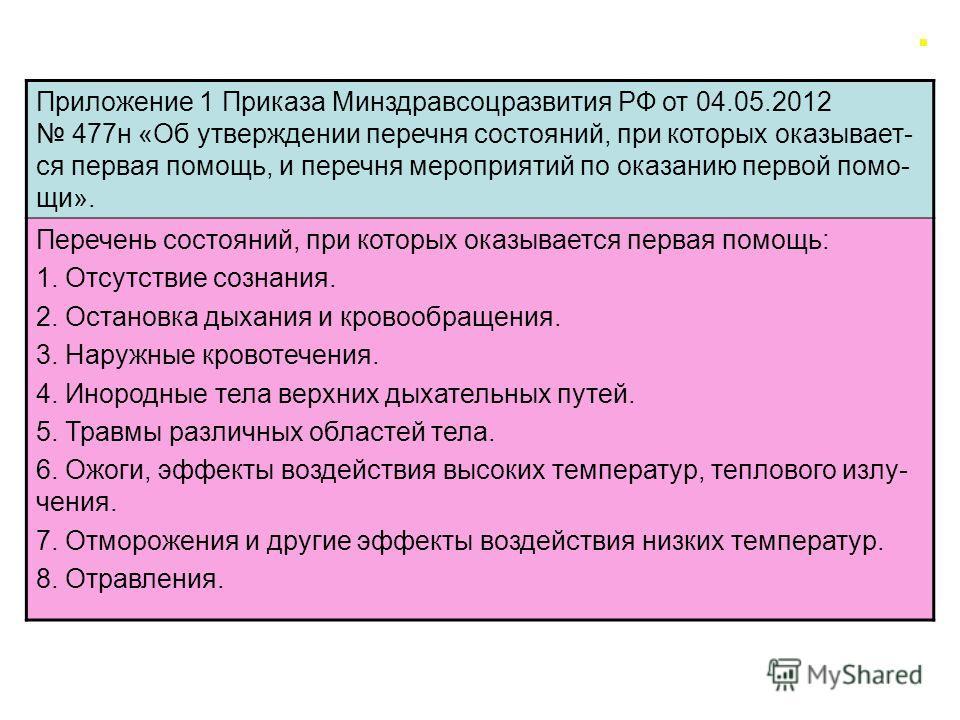 Приложение 1 Приказа Минздравсоцразвития РФ от 04.05.2012 477н «Об утверждении перечня состояний, при которых оказывает- ся первая помощь, и перечня мероприятий по оказанию первой помо- щи». Перечень состояний, при которых оказывается первая помощь: