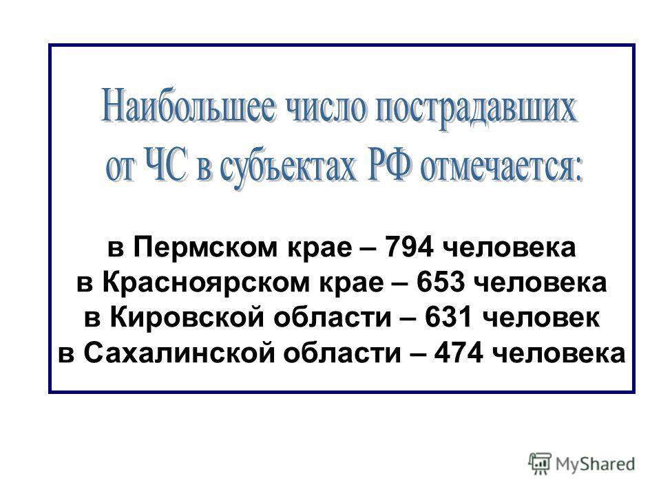 в Пермском крае – 794 человека в Красноярском крае – 653 человека в Кировской области – 631 человек в Сахалинской области – 474 человека