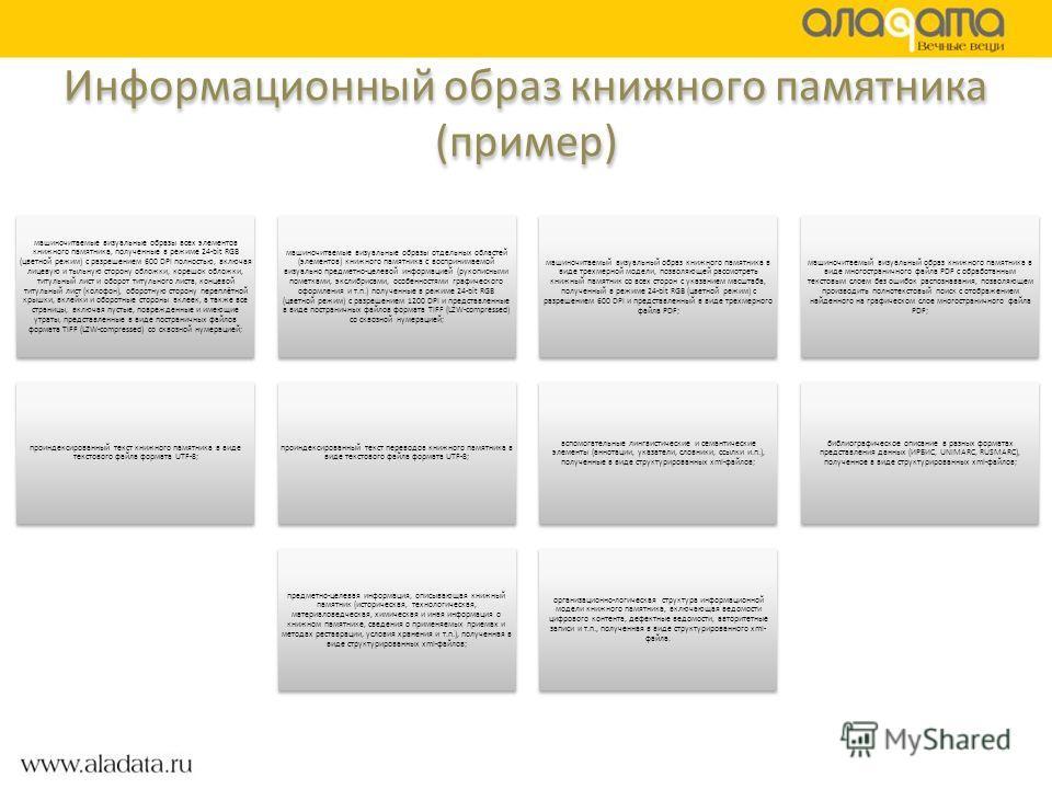 Информационный образ книжного памятника (пример) машиночитаемые визуальные образы всех элементов книжного памятника, полученные в режиме 24-bit RGB (цветной режим) с разрешением 600 DPI полностью, включая лицевую и тыльную сторону обложки, корешок об