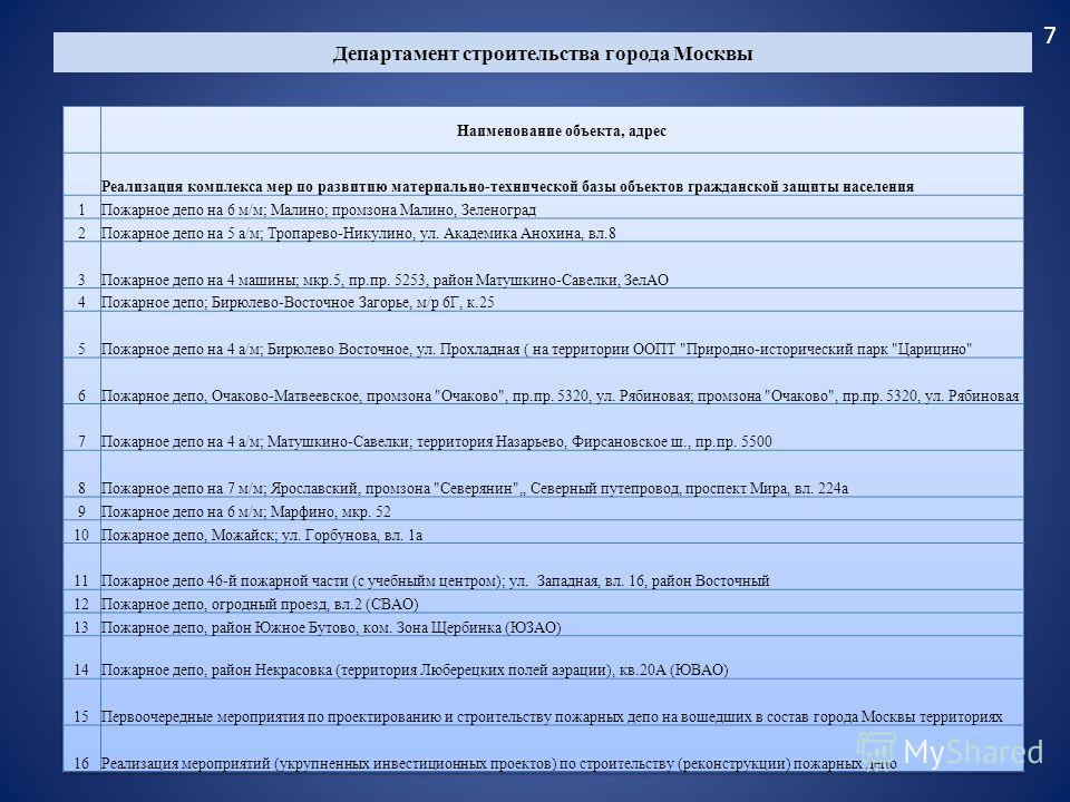 7 Департамент строительства города Москвы