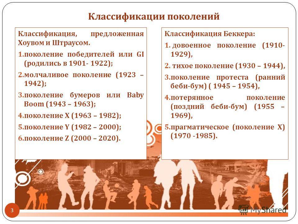 Классификации поколений Классификация, предложенная Хоувом и Штраусом. 1.поколение победителей или GI ( родились в 1901- 1922); 2.молчаливое поколение (1923 – 1942); 3.поколение бумеров или Baby Boom (1943 – 1963); 4.поколение Х (1963 – 1982); 5.поко