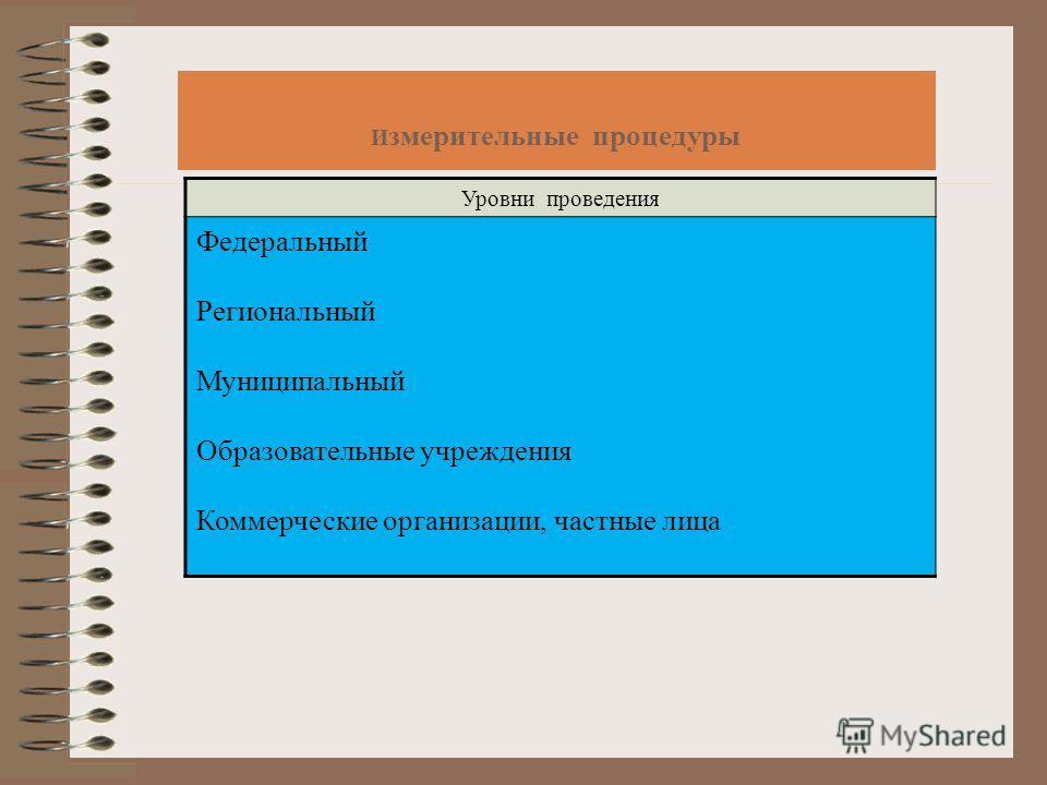 И змерительные процедуры Уровни проведения Федеральный Региональный Муниципальный Образовательные учреждения Коммерческие организации, частные лица