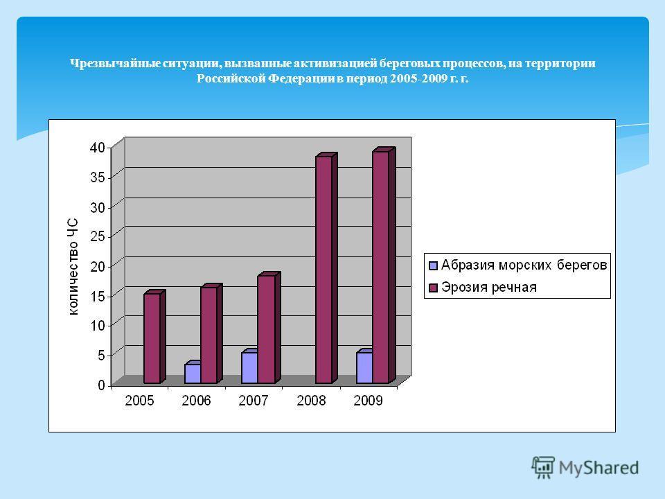 Чрезвычайные ситуации, вызванные активизацией береговых процессов, на территории Российской Федерации в период 2005-2009 г. г.