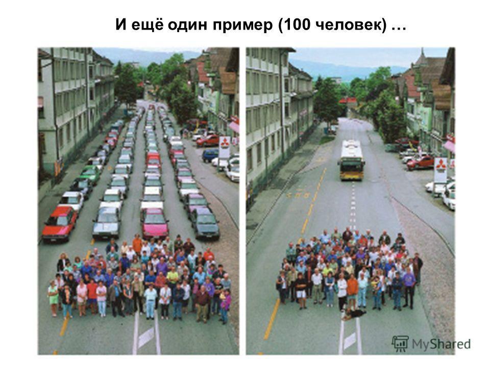 И ещё один пример (100 человек) …