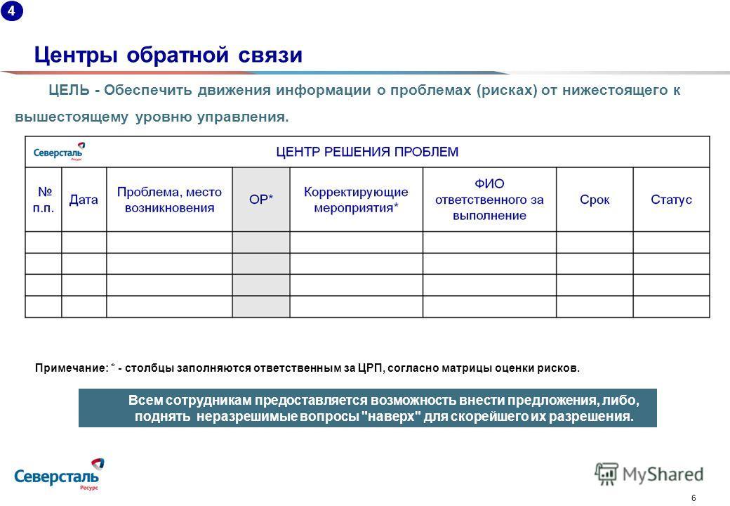 4 НАУЧИТЬ! Инструктажи и обучение Корпоративные стандарты – 11 элементов Система инструктажей по ОТ (вводный, первичный, повторный) Система стажировок и наставничества Локальный норм. Акты (КПБ, политика, СУОТ) Рабочие Линейные руководители Руководит