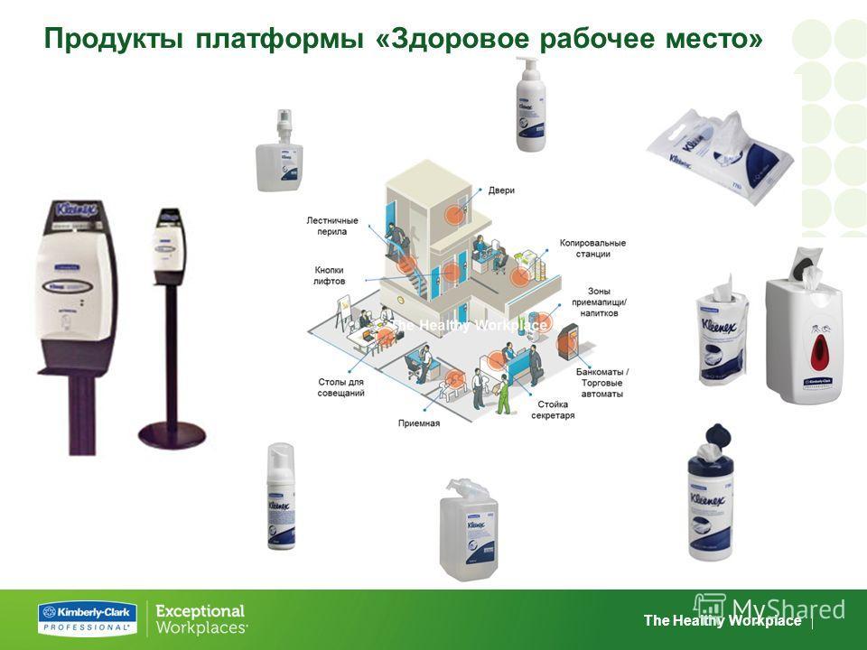 Продукты платформы «Здоровое рабочее место» The Healthy Workplace