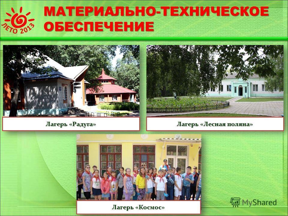 МАТЕРИАЛЬНО-ТЕХНИЧЕСКОЕ ОБЕСПЕЧЕНИЕ Лагерь «Лесная поляна» Лагерь «Радуга» Лагерь «Космос»
