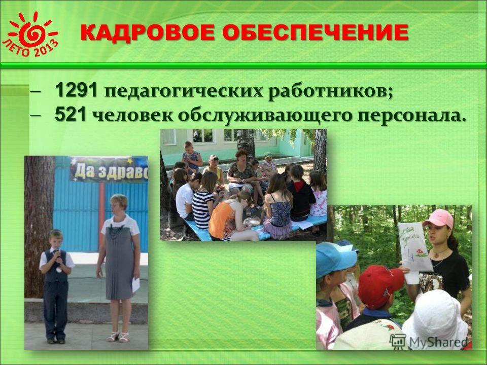 КАДРОВОЕ ОБЕСПЕЧЕНИЕ 1291 педагогических работников; 1291 педагогических работников; 521 человек обслуживающего персонала. 521 человек обслуживающего персонала.
