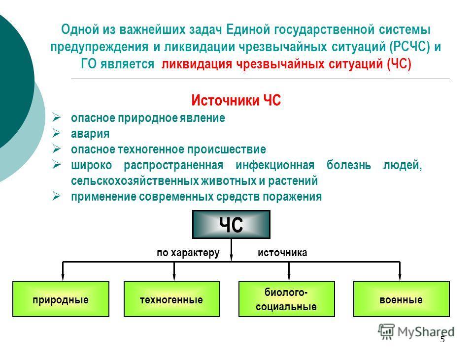 5 Одной из важнейших задач Единой государственной системы предупреждения и ликвидации чрезвычайных ситуаций (РСЧС) и ГО является ликвидация чрезвычайных ситуаций (ЧС) Источники ЧС опасное природное явление авария опасное техногенное происшествие широ