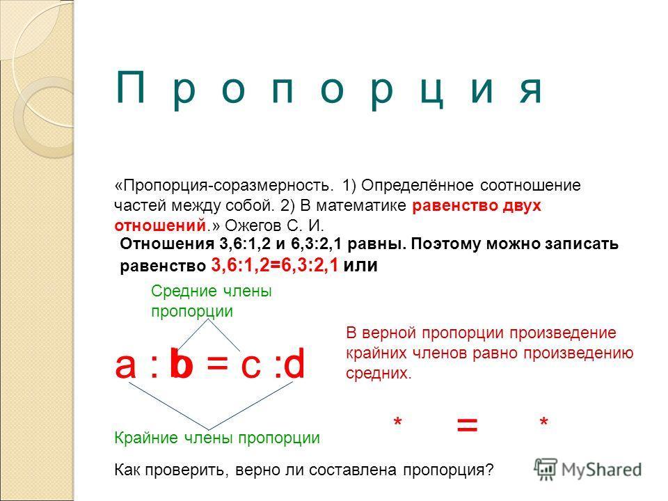 П р о п о р ц и я «Пропорция-соразмерность. 1) Определённое соотношение частей между собой. 2) В математике равенство двух отношений.» Ожегов С. И. Отношения 3,6:1,2 и 6,3:2,1 равны. Поэтому можно записать равенство 3,6:1,2=6,3:2,1 или a : b = c :d С