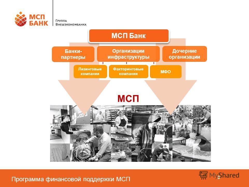 Программа финансовой поддержки МСП 3 МСП Банк Банки- партнеры Организации инфраструктуры Лизинговые компании Факторинговые компании МФО Дочерние организации МСП