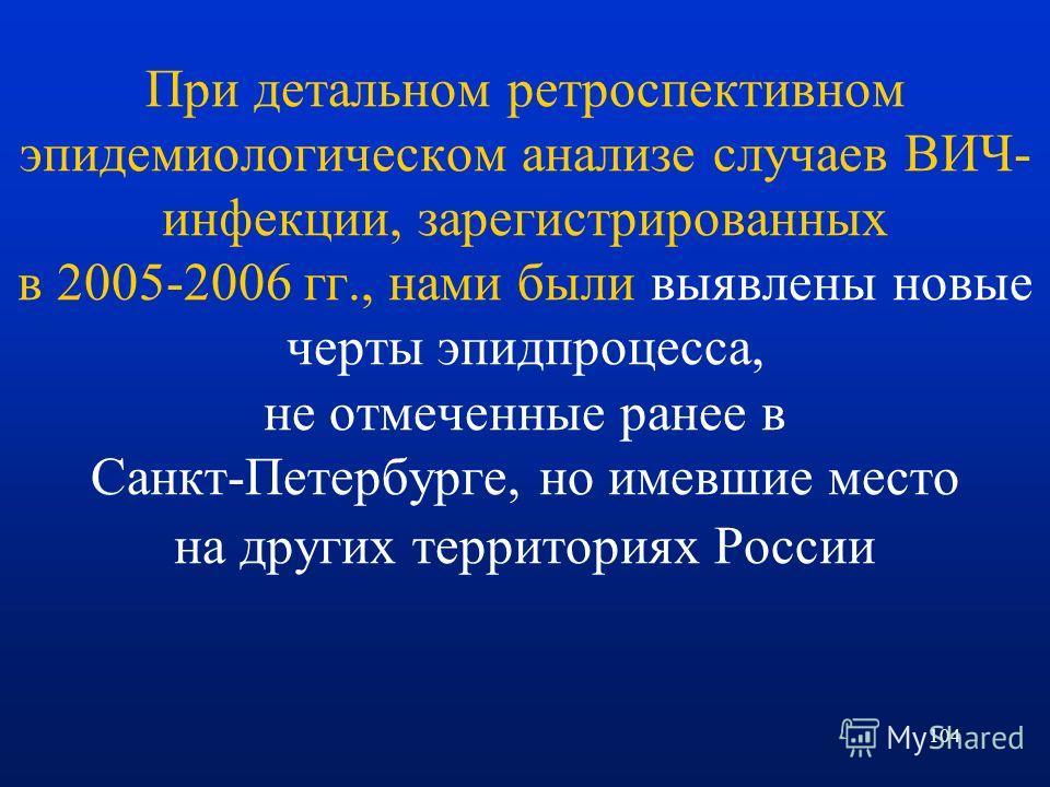 104 При детальном ретроспективном эпидемиологическом анализе случаев ВИЧ- инфекции, зарегистрированных в 2005-2006 гг., нами были выявлены новые черты эпидпроцесса, не отмеченные ранее в Санкт-Петербурге, но имевшие место на других территориях России