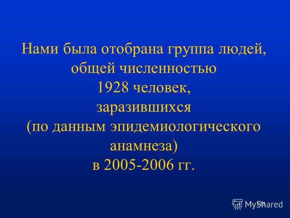 105 Нами была отобрана группа людей, общей численностью 1928 человек, заразившихся (по данным эпидемиологического анамнеза) в 2005-2006 гг.
