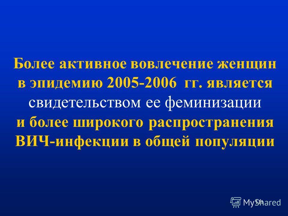 111 Более активное вовлечение женщин в эпидемию 2005-2006 гг. является свидетельством ее феминизации и более широкого распространения ВИЧ-инфекции в общей популяции